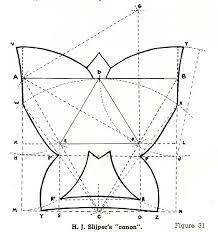 Hasil gambar untuk falconry hood templates