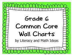 Literacy & Math Ideas: Common Core Wall Charts