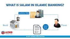 Salam is a sale whereby the seller undertakes to supply some specific goods to the buyer at a future date in exchange of an advanced price fully paid at spot. The contract of Salam creates a moral obligation on the Salam seller to deliver the goods,. The Salam contract cannot be cancelled once signed.  Salam may be considered as a kind of debt, because the object of the Salam contract is the liability of the seller, up to the agreed future date, to deliver the object for which advanced…