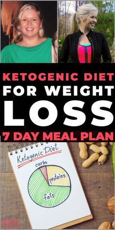 Keto Diet Zucchini Fries #KetoDietFoodPlan Easy Ketogenic Meal Plan, Ketogenic Diet Food List, Best Keto Diet, Ketogenic Diet For Beginners, Keto Diet For Beginners, Keto Meal, Diet Foods, Ketogenic Girl, Ketosis Diet