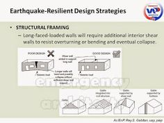UAP Emergency Architects: Guidelines for Disaster-Resilient Buildings/Structures Roof Structure, Building Structure, Masonry Wall, Roof Trusses, Gable Roof, Hip Roof, Strong Wind, Wall Crosses, Design Strategy
