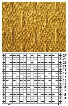 free knitting stitch pattern, chart only, no key but easy to understand - Kapuzenschal Stricken Knitting Charts, Loom Knitting, Knitting Stitches, Knitting Patterns Free, Free Knitting, Knitting Socks, Knitted Hats, Knitting Ideas, Crochet Rug Patterns