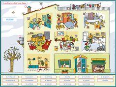 Me encanta escribir en español: Las partes de una casa