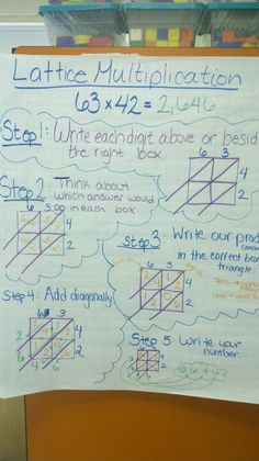 Lattice multiplication anchor chart- sure wish I had had this as a strategy when I was learning multiplication!
