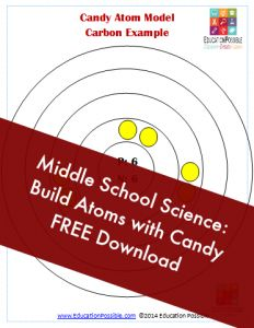 Middle School Science: Build Atoms with Candy FREE Download @Education Possible