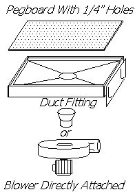 Bill's Cyclone Dust Collection Research - Dust Collection Downdraft Table