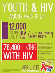 Youth & HIV