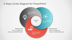 The3 Step Circles Diagram for PowerPoint is a modern circular diagram, created with overlapping circles colored with modern flat design gradients. Each of