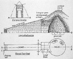 Tholos micènico. Tumbas tiene planta circular o rectangular precedida de un corredor o dromos. Las circulares son cubiertas con una cúpula de gran monumentalidad.