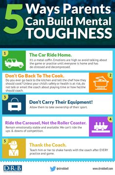 (infographic} 5 Ways Parents Can Build Mental Toughness<br> Parenting Humor, Parenting Advice, Learning Websites For Kids, First Month Of Pregnancy, Self Organization, Teenager Quotes, Physical Activities, Social Platform, 5 Ways