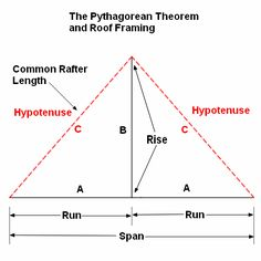 Worksheets Carpentry Math Worksheets click the image to get free worksheets special right pythagorean theorem roof framing