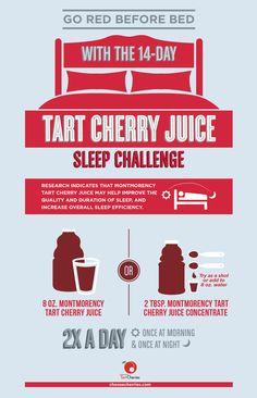 Montmorency Tart Cherry Sleep Challenge