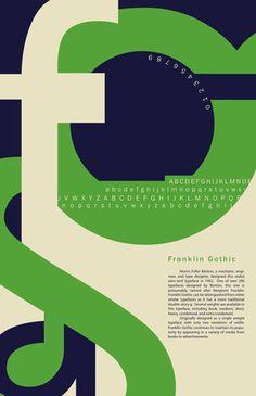 Franklin Gothic Type Specimen Poster