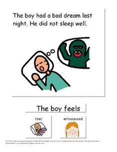 Adapted Book: How Are You Feeling.  Kids get to identify the emotion depicted in the scenario for each page.