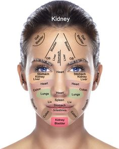 Our body and organs can send really important signals about our health condition. The skin is our biggest organ and