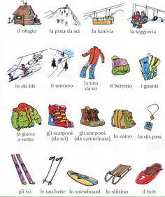 Italian Language, Korean Language, Spanish Language, Italian Vocabulary, Vocabulary Words, Italian Grammar, Italian Words, Italian Quotes, Italian Lessons