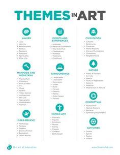 Art Ed PRO: Creativity Exercises for Every Level - Merken - Welcome Haar Design Arte Gcse, Gcse Art, Middle School Art, Art School, Arte Elemental, Art Analysis, Art Doodle, Classe D'art, Art Handouts