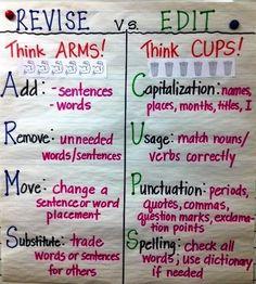 Revise vs edit