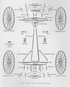 Dealer - Manufacturer Builder of Horse Drawn Vehicles. Carriages, Carts, Buggys, Wagons, etc. We have 67 different body styled vehicles to choose from and many different options for each vehicle Toy Wagon, Horse Wagon, Horse Cart, Horse Drawn Wagon, Wooden Wagon, Wooden Horse, Wooden Cart, Horse Harness, Old Wagons