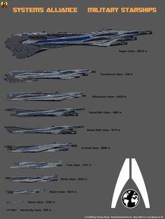 Alliance Starship Size Comparison by Euderion on DeviantArt Mass Effect Ships, Mass Effect Art, Spaceship Art, Spaceship Design, Deviantart, Mass Effect Universe, Starship Concept, Sci Fi Spaceships, Concept Ships