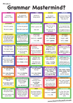 Are-you-a-Grammar-Mastermind-GAME-ANSWERS-AND-POSTER.pdf