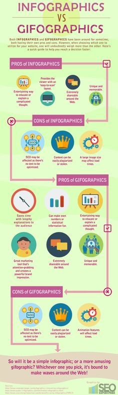#Infographics Vs #Gifographics