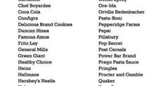 Here's a simple, printable list of companies that use Monsanto products. By avoiding products made by companies on this list, you can help ensure your money isn't going to Monsanto and also watch out for the health of your family and yourself.
