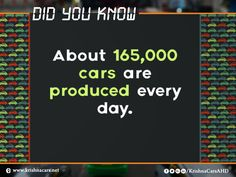 About 165,000 #cars are Produced every day. #KrishnaCars #BuysellUsedcars