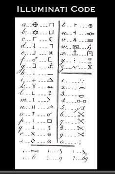 Alphabet et chiffres code Illuminati encoding