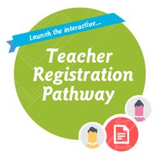 The teacher registration process Teacher Registration, Early Childhood, Leadership, Product Launch, Chart, Infancy, Childhood