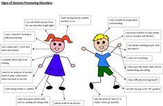 Signos de disfunción de la integración sensorial