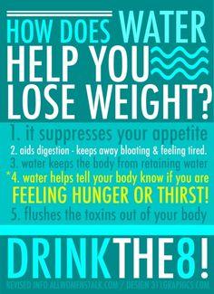 Comment l'eau vous aide à perdre du poids : 1/ Elle réduit votre appétit - 2/ Elle aide la digestion en réduisant les gaz et la fatigue - 3/ Elle freine la rétention d'eau, donc la cellulite - 4/ Elle aide votre corps à savoir si vous avez faim ou soif - 5/ Elle nettoie le corps des toxines