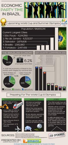 economic-party-time-in-brazil_515cb3bf3eadb_w1500.png 1,500×3,195 pixels