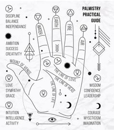 Vector illustration of open hand with sun tattoo, alchemy symbol, eye, triangle. Geometric abstract graphic with occult and mystic sign. Linear logo and spiritual design Concept of magic, palm reading Magick, Witchcraft, Occult Symbols, Mayan Symbols, Viking Symbols, Egyptian Symbols, Viking Runes, Ancient Symbols, Grimoire Book