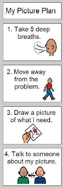 This simple chart may be so helpful to a student needing help with coping/ processing. This can be considered a differentiation for a student with chal lenging behavior and can offer support to him/her without rewards/ punishments! From Ross Greene Behaviour Management, Classroom Management, Coping Skills, Social Skills, Counseling Activities, Anger Management Activities For Kids, Behavior Interventions, Emotional Regulation, School Social Work