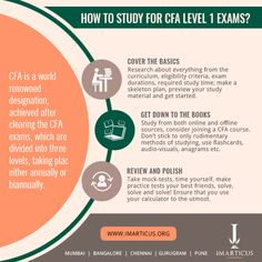 44 Best CFA Level 1 Tips images in 2019   Exams tips, Tips