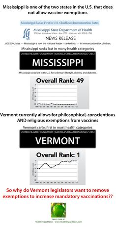 Why do Vermont Legislators Want to Take Away Vaccination Exemptions?