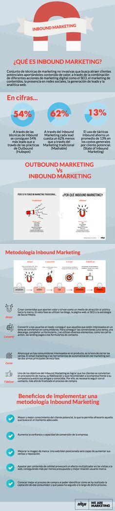 Desde hace unos años el término 'Inbound Marketing' se escucha (y se lee) cada vez más en el ámbito del marketing digital. Pero, ¿sabes realmente qué es?, ¿en qué consiste?, ¿qué beneficios puede aportar a tu empresa? Toma nota de todo en la siguiente infografía.