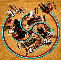 A History of Graphic Design: Chapter 78; Navajo Indians sand painting