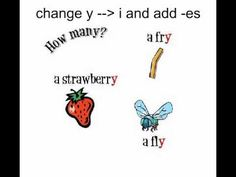 Learn to spell plural nouns in English - common rules for creating plural forms (e.g., a brush - brushes, a strawberry - strawberries, a wolf - wolves)