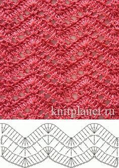 Open Lacy Ripple Stitch - Free Crochet Diagram - (knitplanet) by LuEllen Bateman Crochet Ripple, Crochet Diy, Crochet Diagram, Crochet Chart, Love Crochet, Crochet Motif, Stitch Crochet, Chevron Crochet Blanket Pattern, Zig Zag Crochet