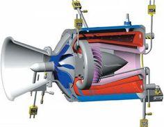 Mini-Turbine lab Turbine Engine, Gas Turbine, Rocket Engine, Car Engine, Model Jet Engine, Rocket Motor, Jumbo Jet, Flying Car, Small Engine