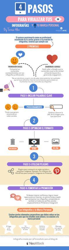 4 pasos para viralizar tus infografías y tu Marca Personal #INFOGRAFÍA