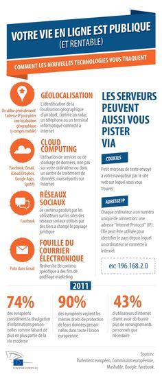 2013-07-01-infographiedataprotection.jpg