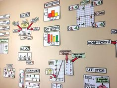 Are you looking to add a math word wall to your middle school math classroom? In this post I highlight math word walls for grade, grade and grade. Math Vocabulary Wall, Math Wall, Math Word Walls, Vocabulary Activities, Math Worksheets, Vocabulary Practice, Math Games, Maths Resources, Math Strategies