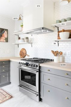 A Budget Breakdown of the Pittsburgh Kitchen | Chris Loves Julia