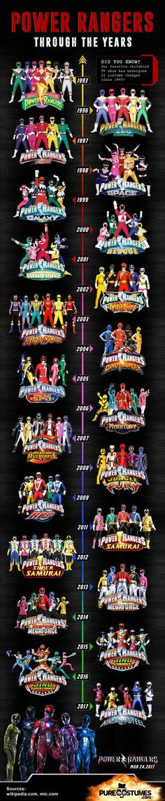 Power Rangers Infographic Suits/Uniforms/Costumes changes through the years - so much sexism hidden in there. Power Rangers Dino, Todos Os Power Rangers, Pawer Rangers, Mighty Morphin Power Rangers, Power Rangers 2017, Power Rangers Timeline, Power Rangers Jungle Fury, Power Ranger Party, Power Ranger Birthday