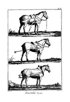 L'Encyclopédie, Bourrelier Planche VI