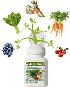 Nutrilite Vitamins, Artistry Amway, Amway Business, Medicine, Key, Amazing, Google, Amway Products, Nutrition Guide