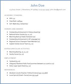 Outline of a resume for college admission